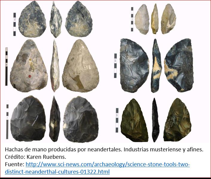 Blog 1605XX - Ocaso de los neandertales 1 - musteriense