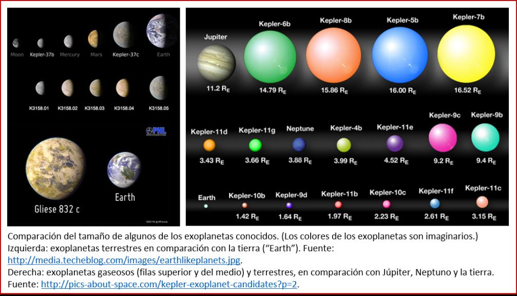 blog-1610xx-preludio-de-la-vida-1-comparacion-exoplanetas-2