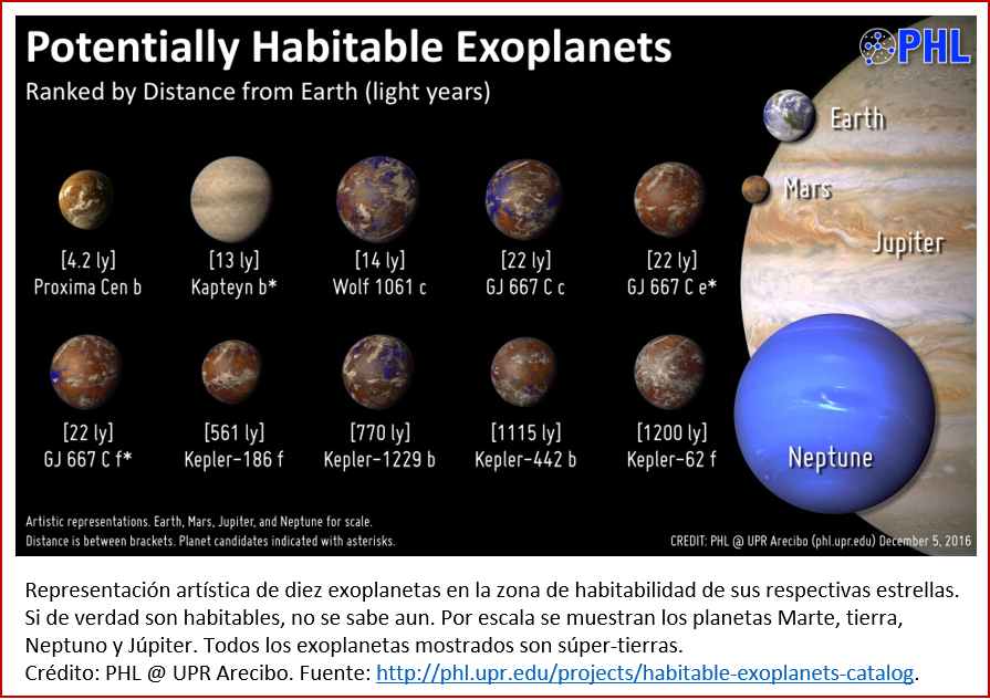 blog-1702xx-preludio-de-la-vida-3-exoplanetas-habitables