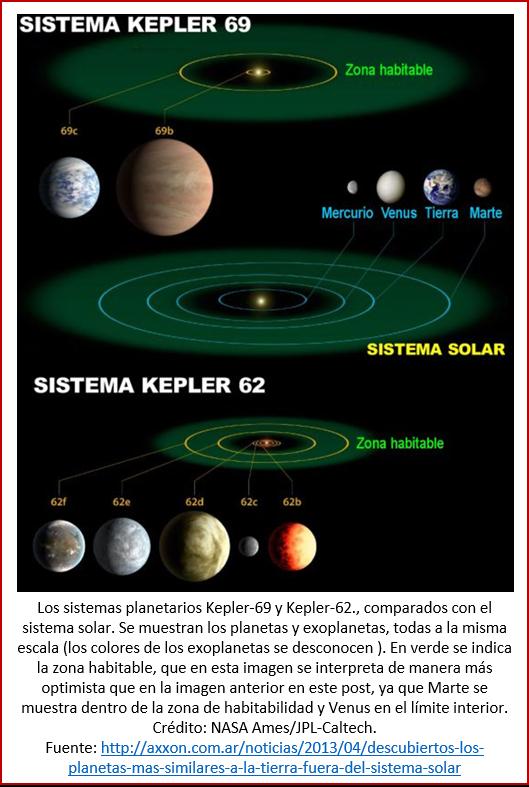 blog-1702xx-preludio-de-la-vida-3-kepler-62-69
