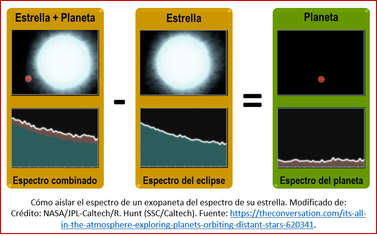 Blog 1704XX - Preludio de la vida 5 - espectro planetario
