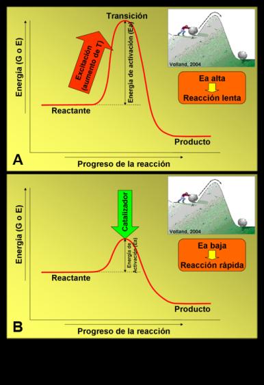Blog 1705XX - Energia del cambio - Fig 1