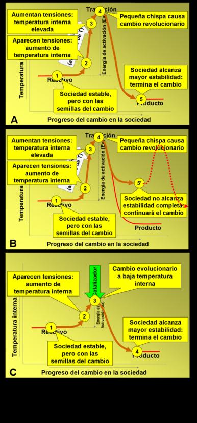 Blog 1705XX - Energia del cambio - Fig 2