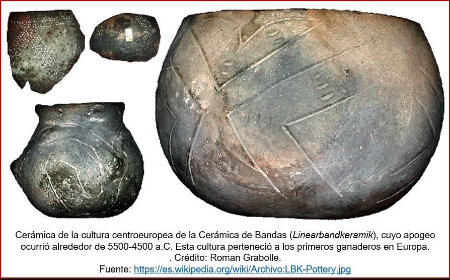 Blog 1710XX - Leche & evolución - cerámica LBK
