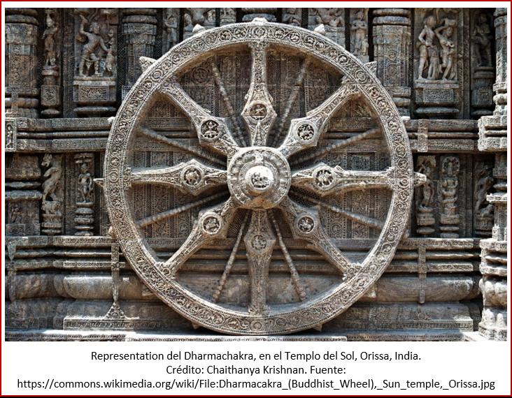 Blog 1902XX - Dharmachakra