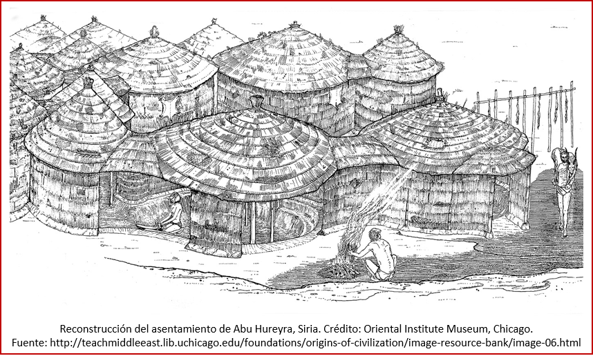 Blog 191027 - Revolución neolítica 2 - Abu Hureyra