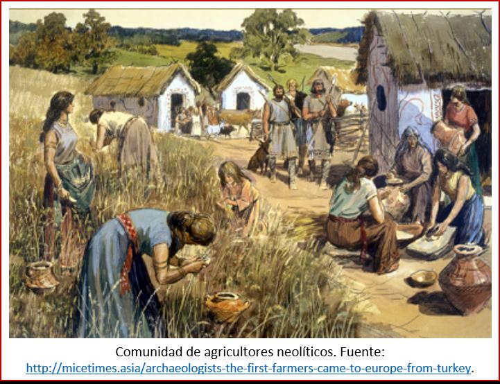 Blog 200430 - Revolución neolítica 6 - comunidad de agricultores